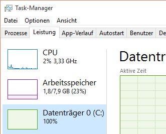 Windows 10 Festplatte Auf 100 Prozent Im Task Manager